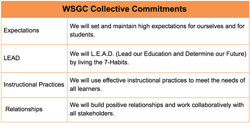 WSGC Collective Commitments