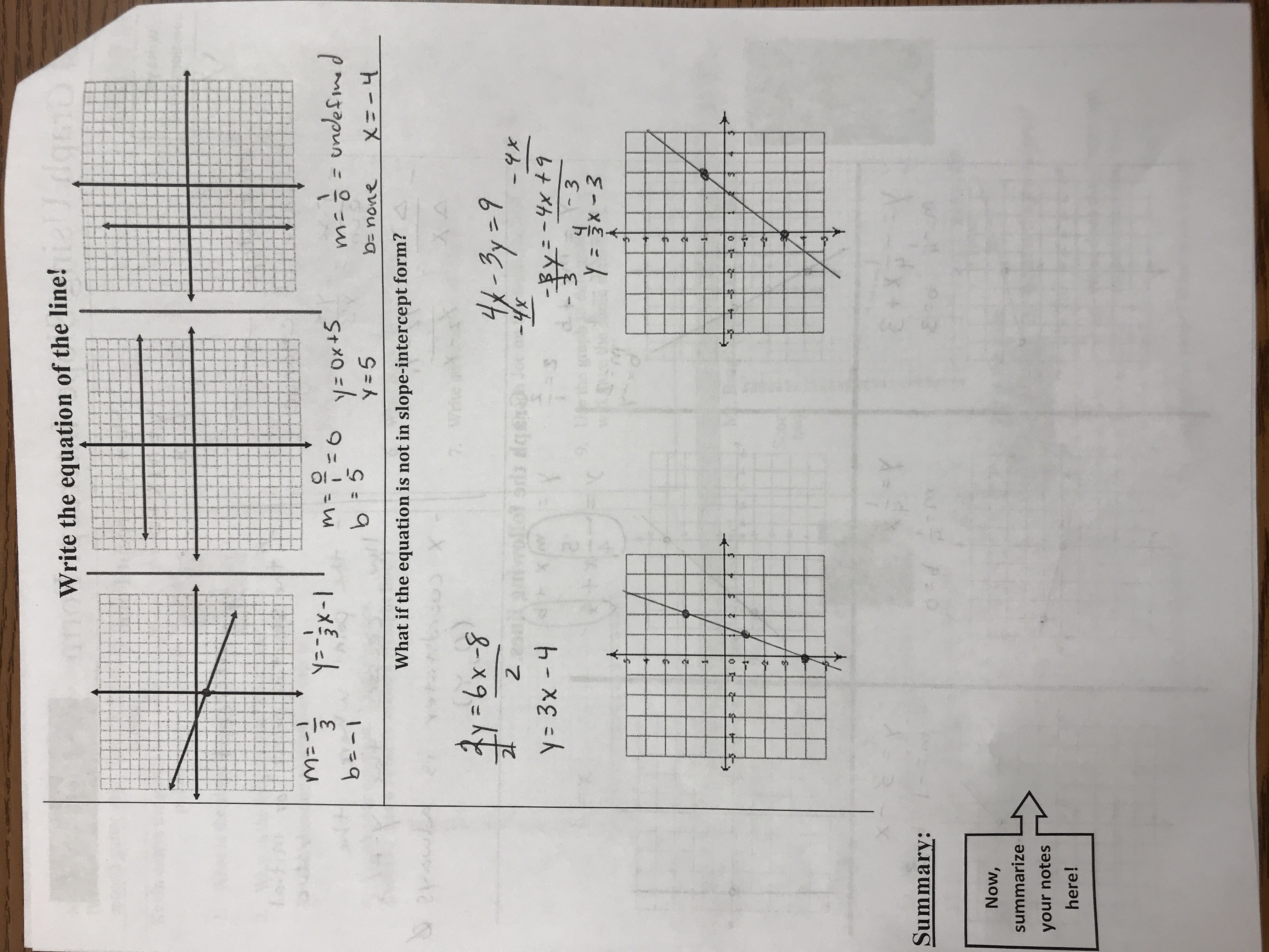 Lauritson george algebra 1 notes and coursework slope intercept form 54 notes pg1 falaconquin